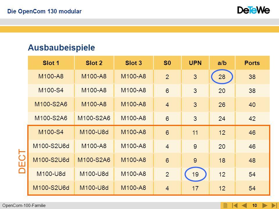 DECT Ausbaubeispiele Slot 1 Slot 2 Slot 3 S0 UPN a/b Ports M100-A8 2 3