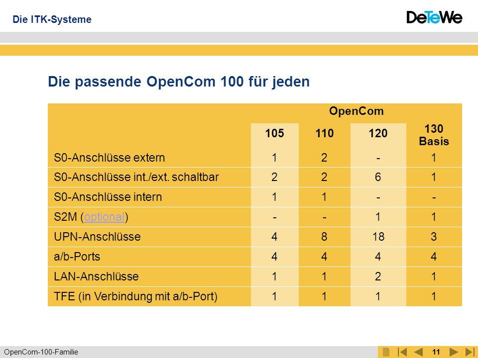 Die passende OpenCom 100 für jeden