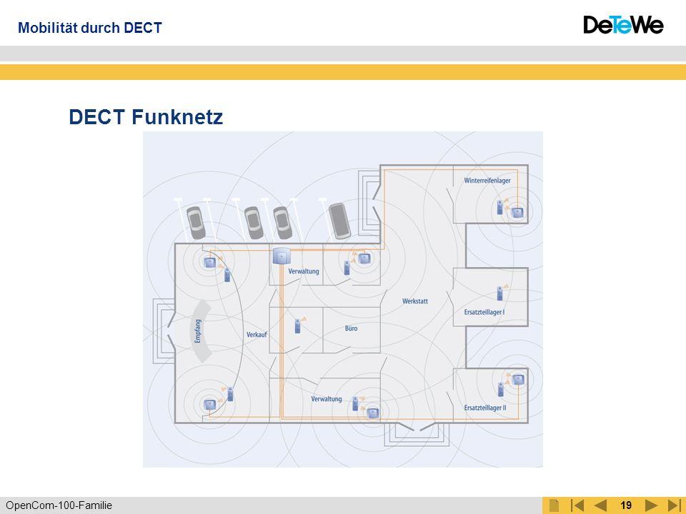 DECT Funknetz Mobilität durch DECT