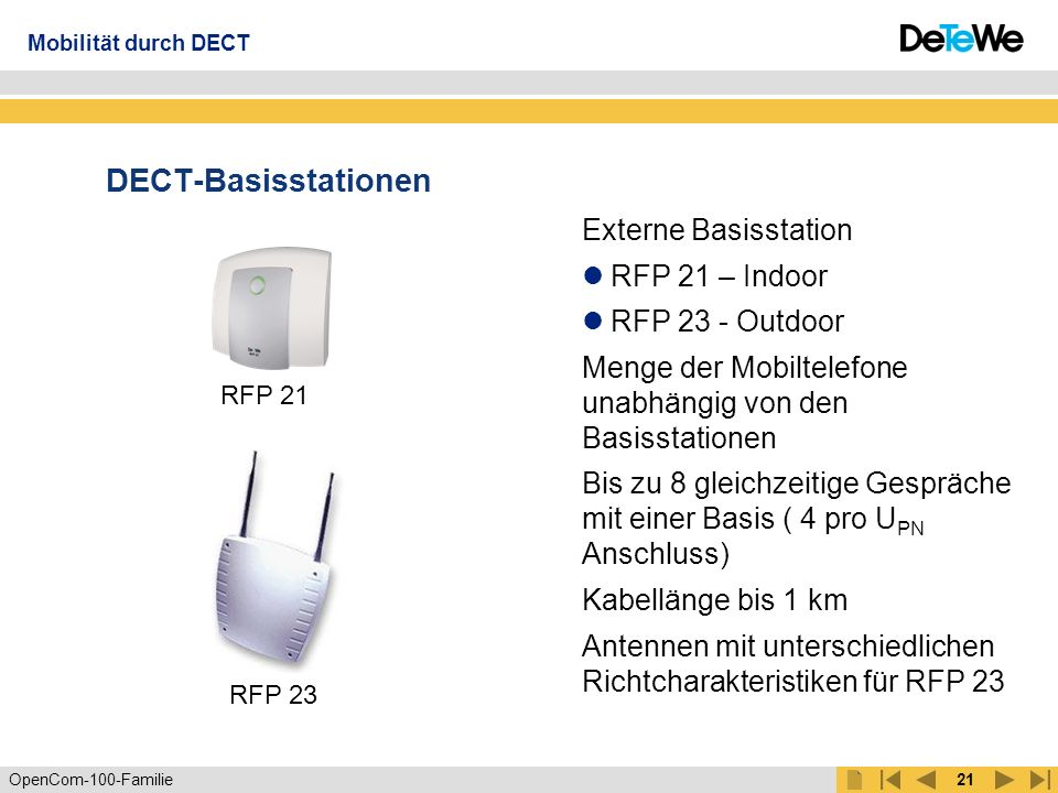 DECT-Basisstationen Externe Basisstation RFP 21 – Indoor