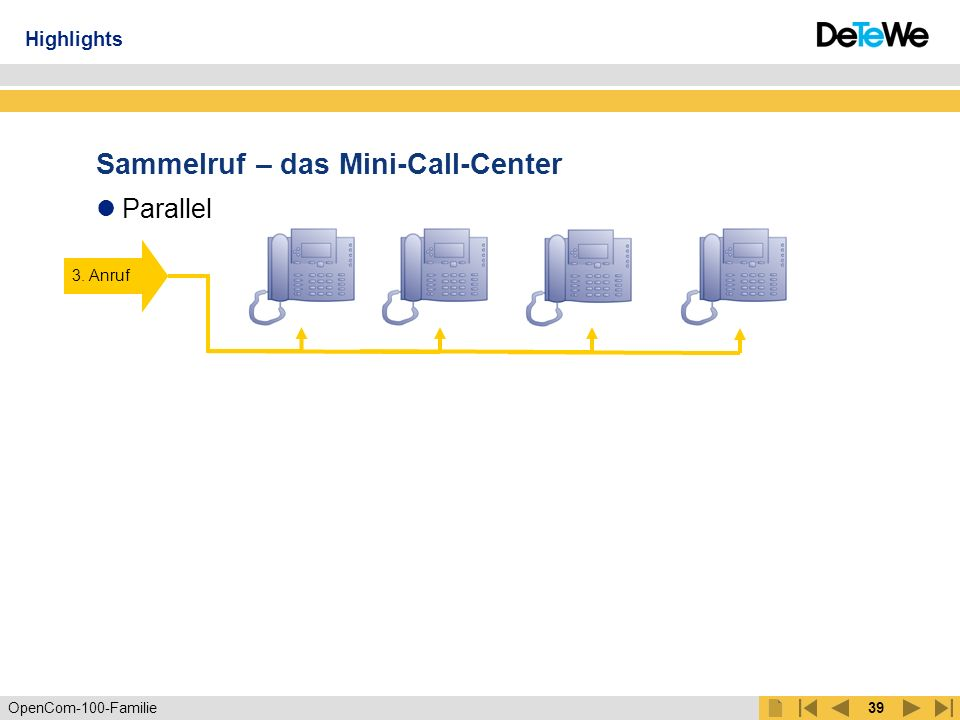 Sammelruf – das Mini-Call-Center