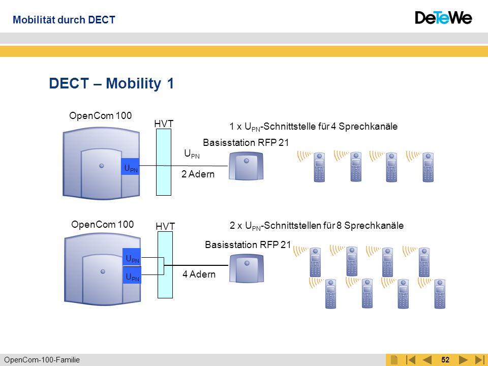 DECT – Mobility 1 Mobilität durch DECT OpenCom 100 HVT