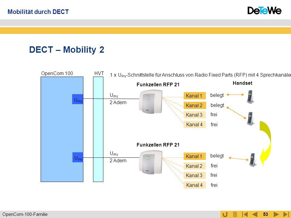 DECT – Mobility 2 Mobilität durch DECT OpenCom 100 HVT
