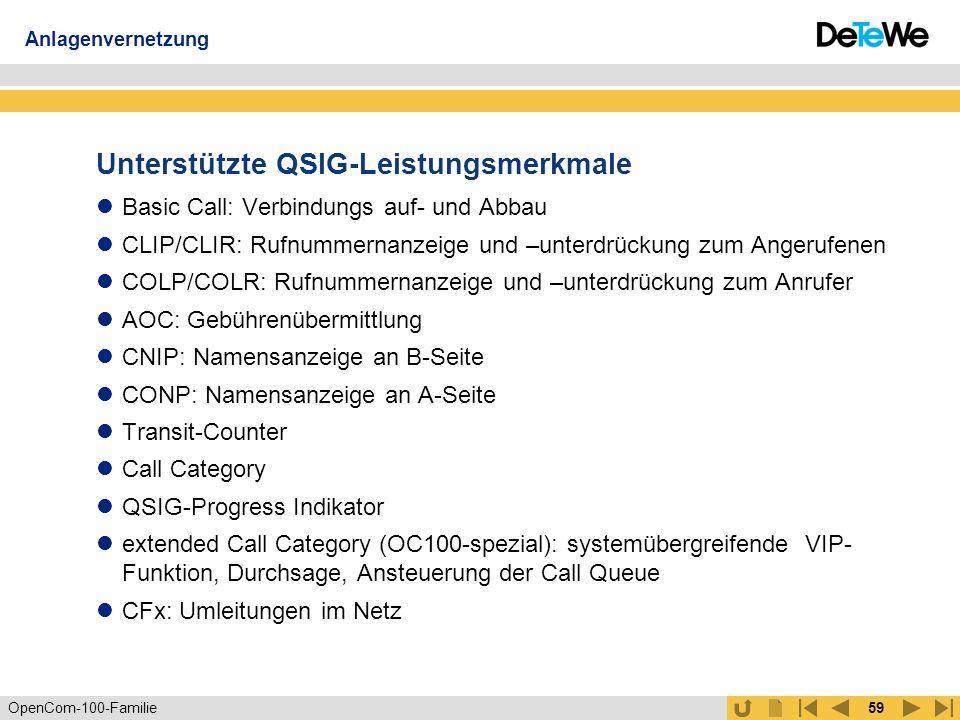 Unterstützte QSIG-Leistungsmerkmale
