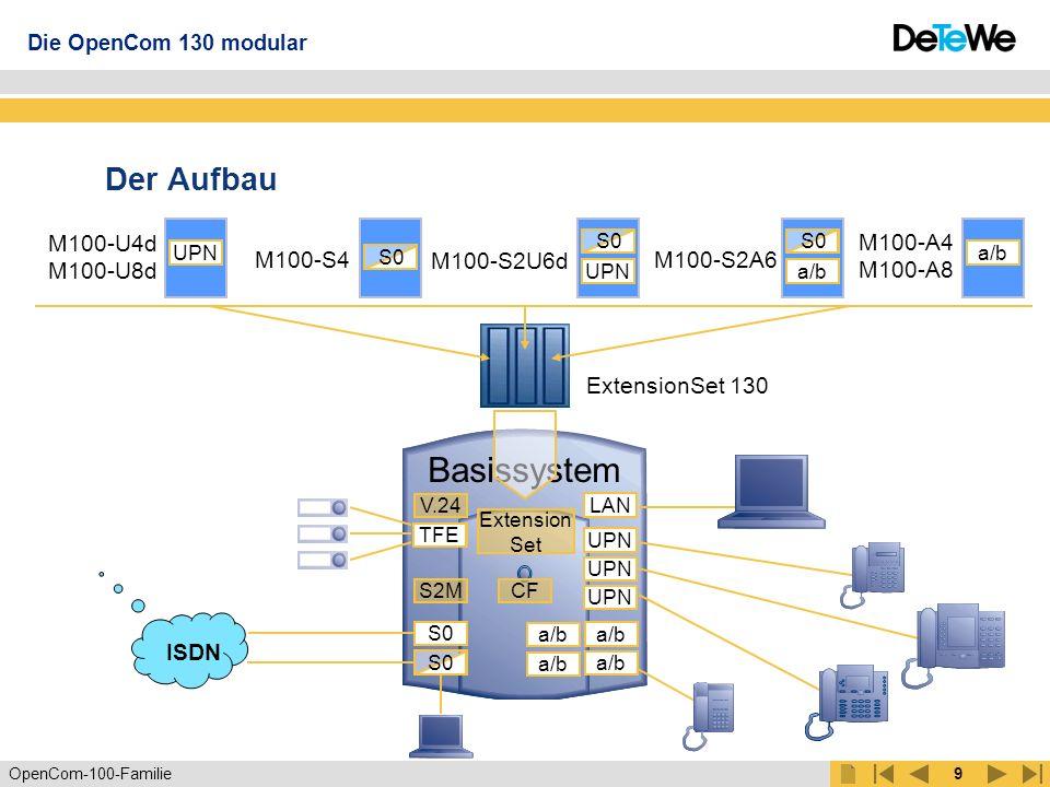 Basissystem Der Aufbau M100-U4d M100-U8d M100-S4 M100-S2U6d M100-S2A6