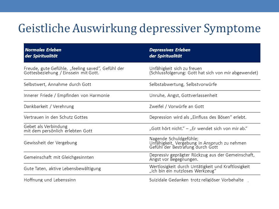 Geistliche Auswirkung depressiver Symptome