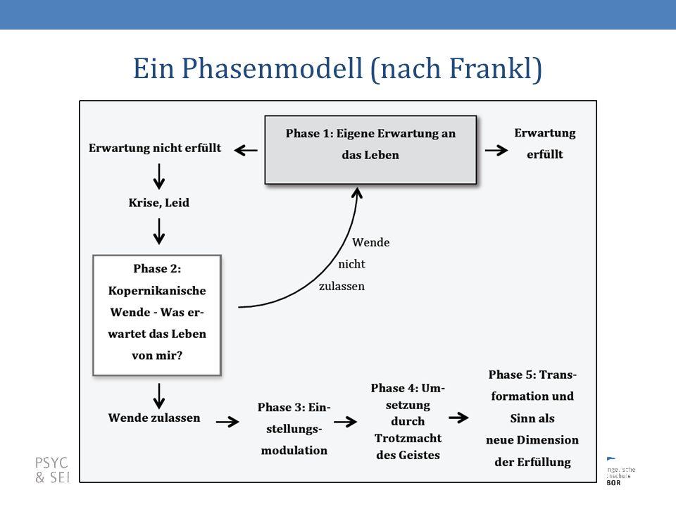 Ein Phasenmodell (nach Frankl)