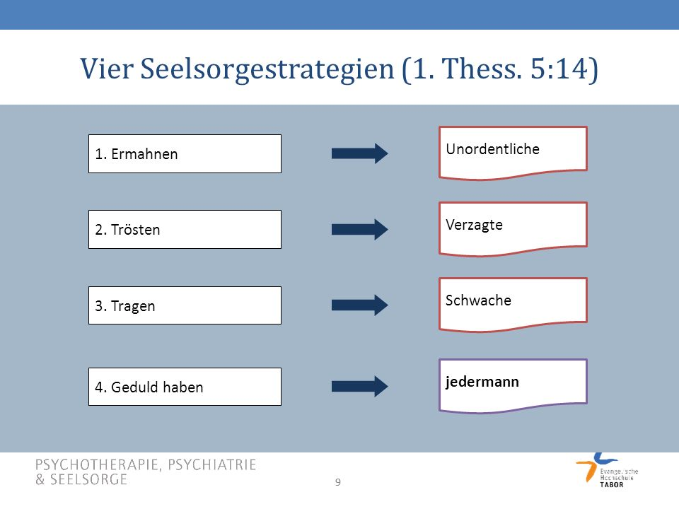 Vier Seelsorgestrategien (1. Thess. 5:14)
