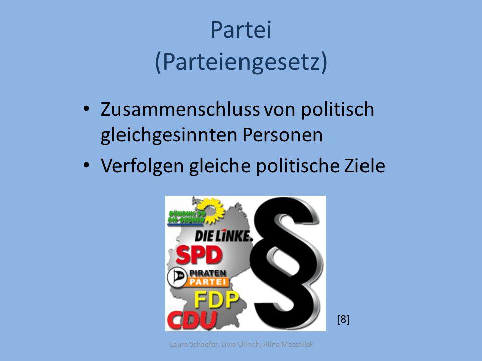 Partei (Parteiengesetz)