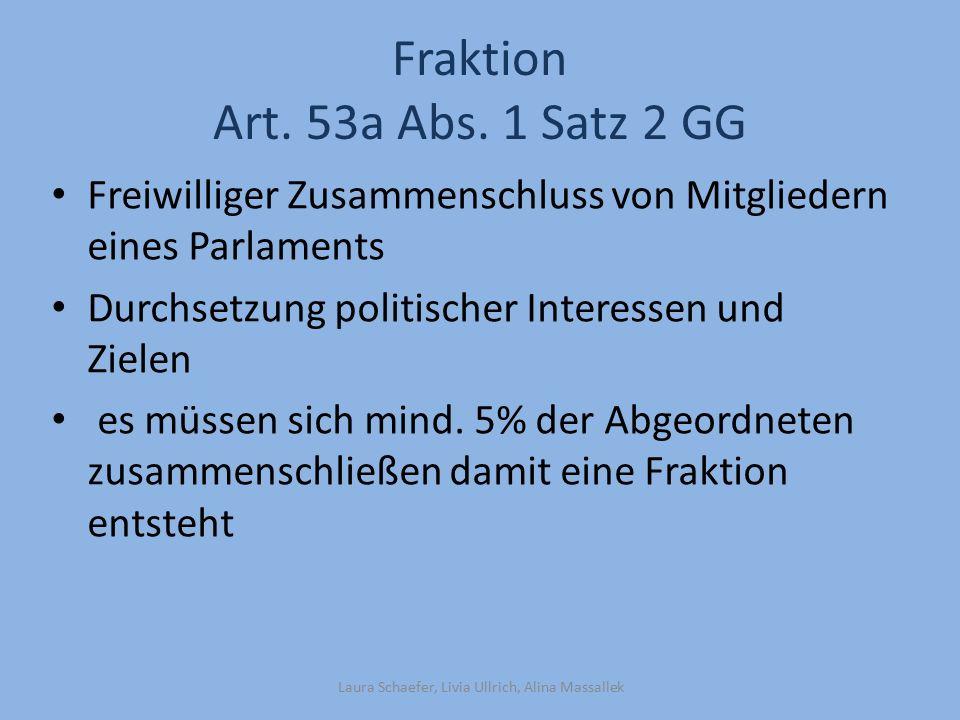 Fraktion Art. 53a Abs. 1 Satz 2 GG