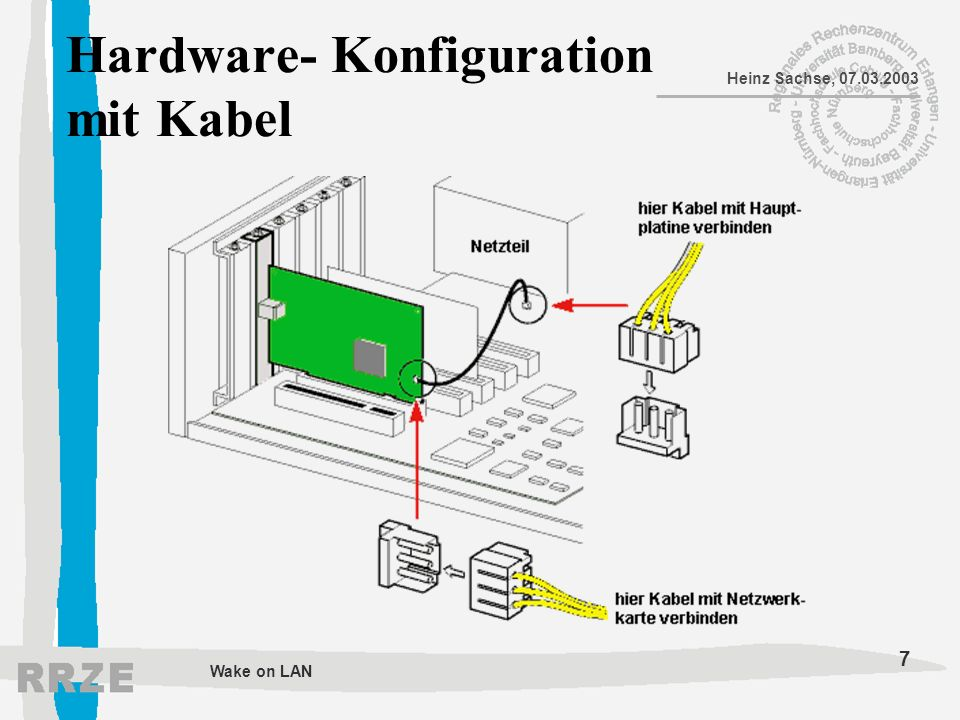 Hardware- Konfiguration mit Kabel