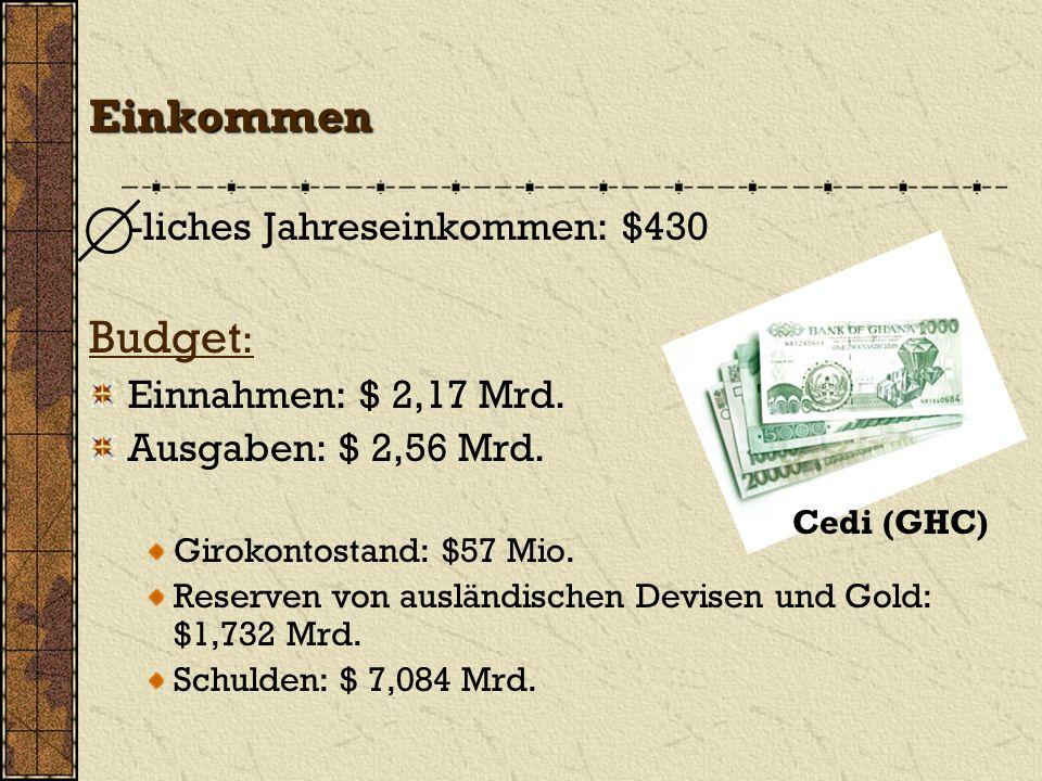 Einkommen Budget: -liches Jahreseinkommen: $430 Einnahmen: $ 2,17 Mrd.