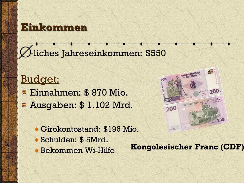 Einkommen Budget: -liches Jahreseinkommen: $550 Einnahmen: $ 870 Mio.