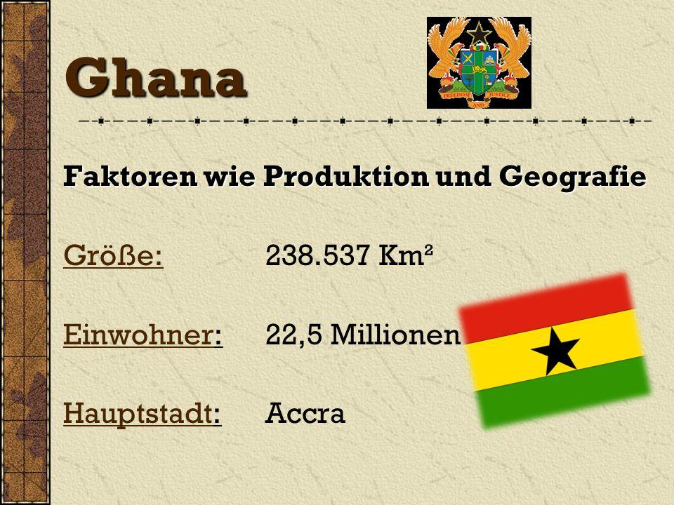 Ghana Faktoren wie Produktion und Geografie Größe: 238.537 Km²