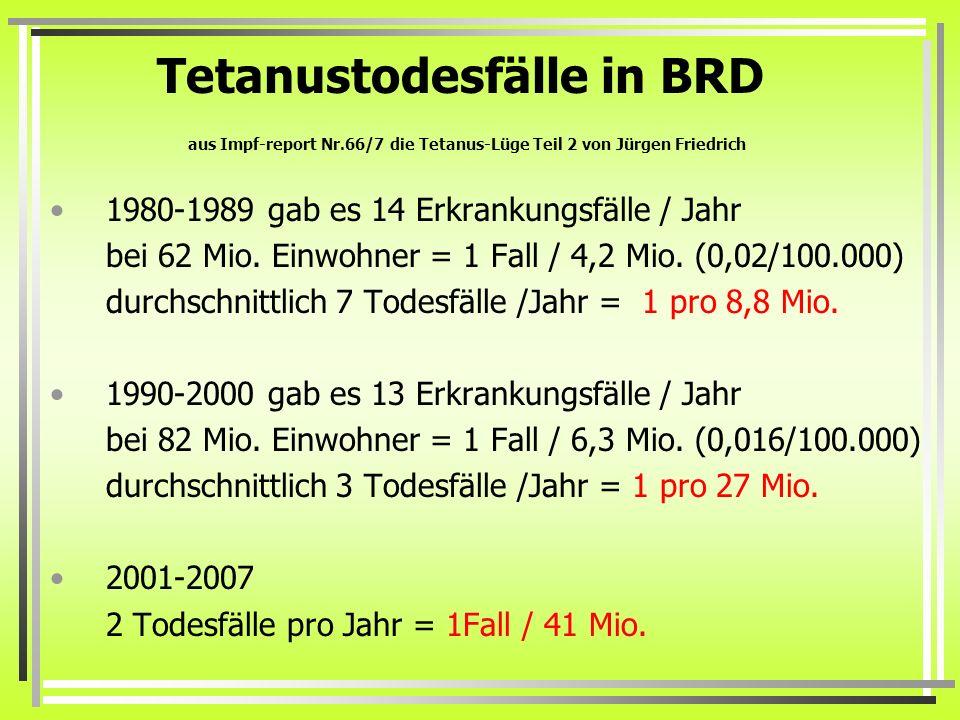 Tetanustodesfälle in BRD aus Impf-report Nr