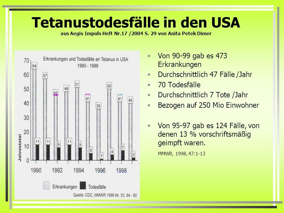 Tetanustodesfälle in den USA aus Aegis Impuls Heft Nr. 17 /2004 S