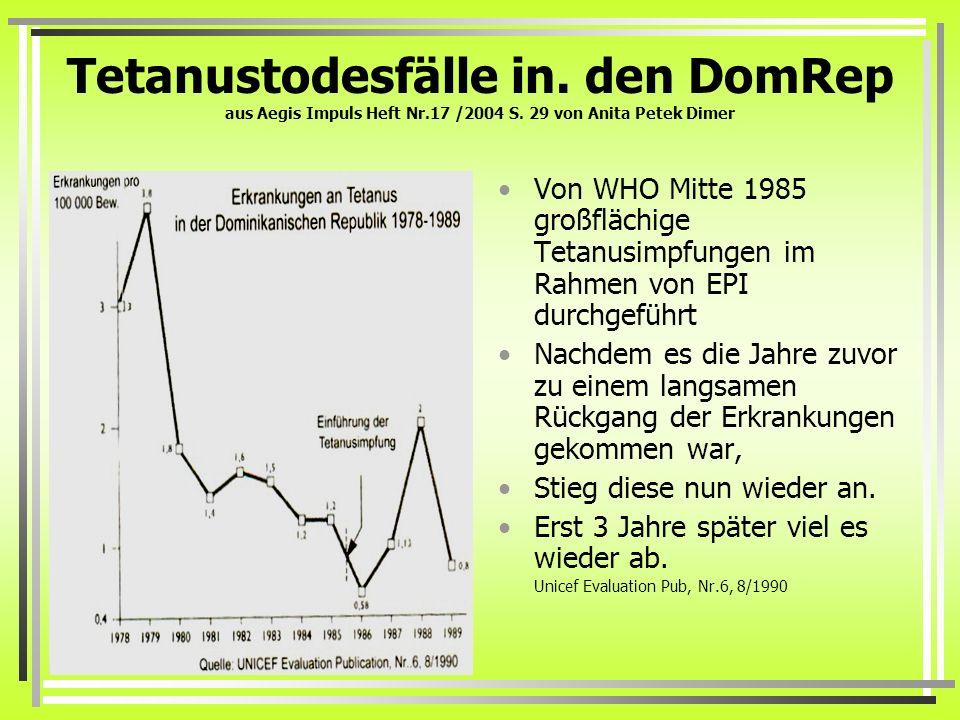 Tetanustodesfälle in. den DomRep aus Aegis Impuls Heft Nr. 17 /2004 S
