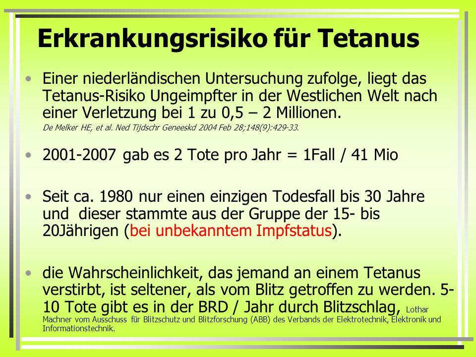 Erkrankungsrisiko für Tetanus