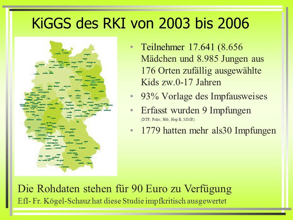 KiGGS des RKI von 2003 bis 2006 Teilnehmer 17.641 (8.656 Mädchen und 8.985 Jungen aus 176 Orten zufällig ausgewählte Kids zw.0-17 Jahren.