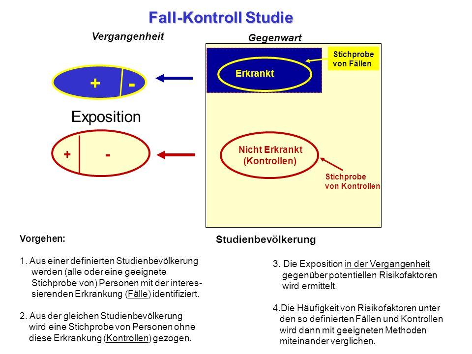 + - Fall-Kontroll Studie - Exposition + Vergangenheit Gegenwart