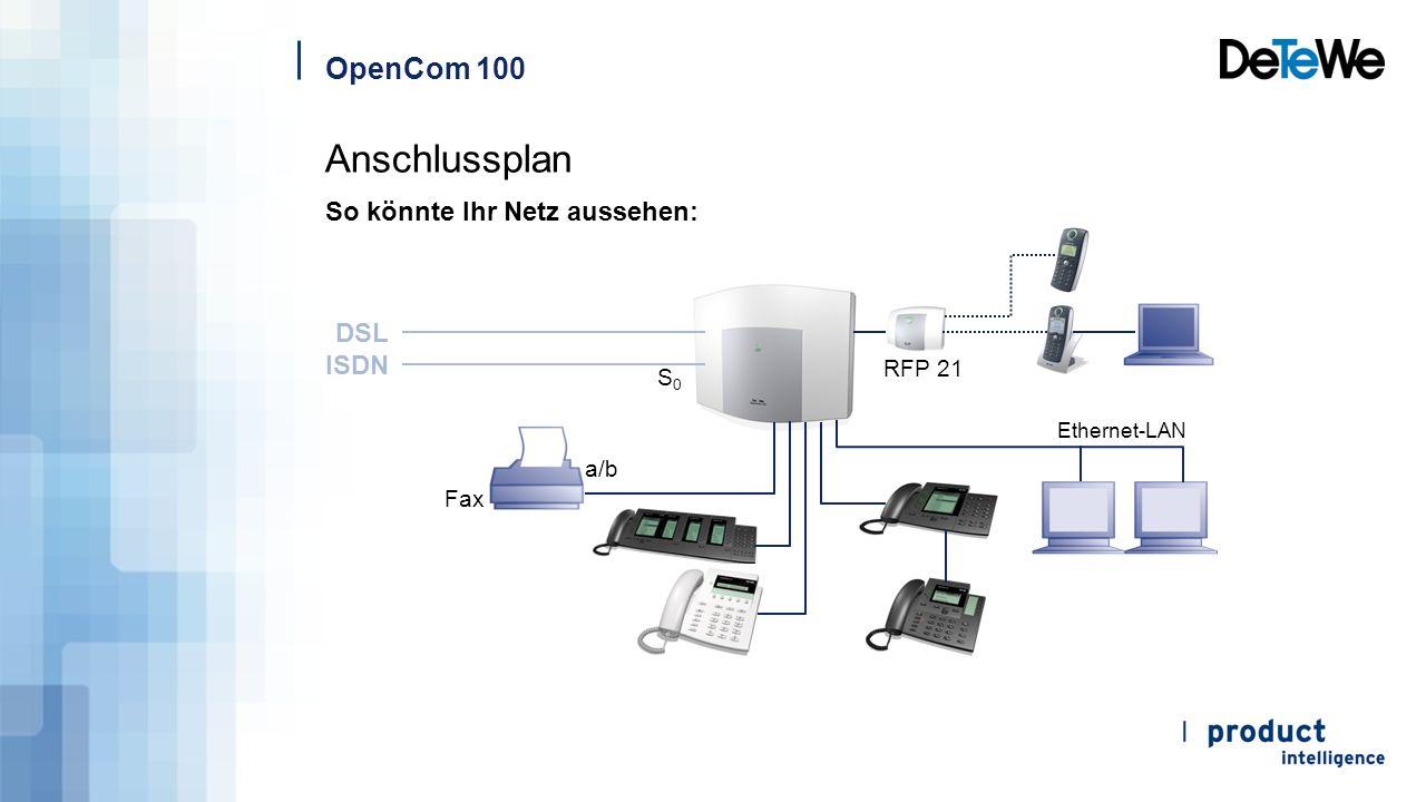 Anschlussplan So könnte Ihr Netz aussehen: DSL ISDN RFP 21 S0 a/b Fax