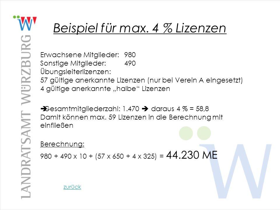 Beispiel für max. 4 % Lizenzen