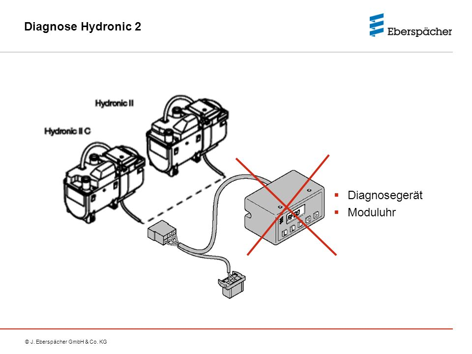Diagnose Hydronic 2 Diagnosegerät Moduluhr