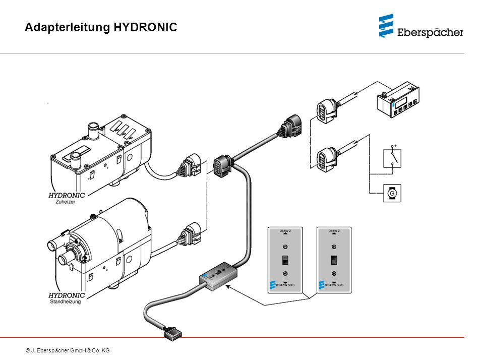 Adapterleitung HYDRONIC