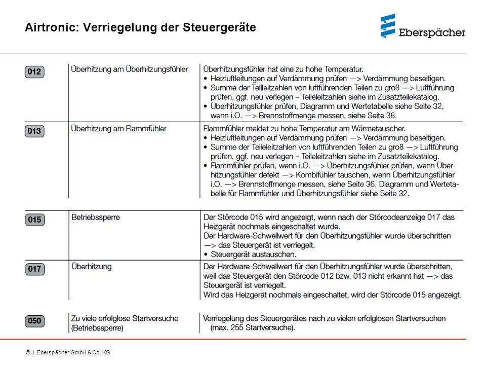 Airtronic: Verriegelung der Steuergeräte