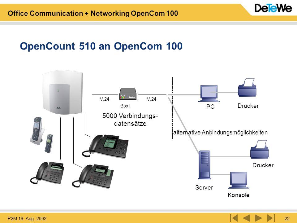 5000 Verbindungs- datensätze