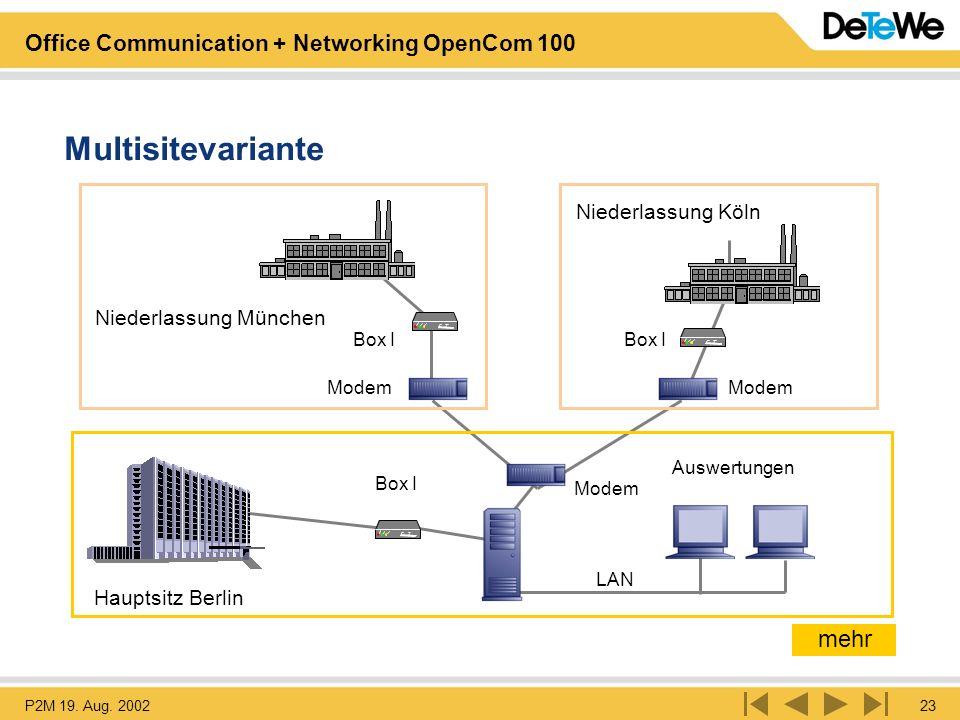 Multisitevariante mehr Niederlassung Köln Niederlassung München