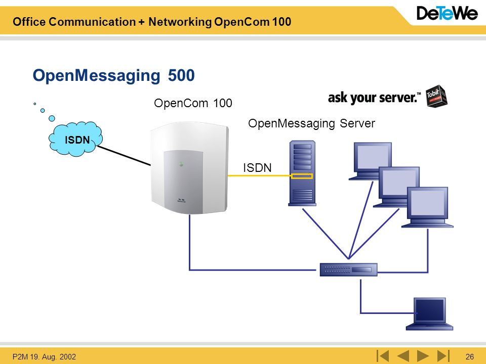 OpenMessaging 500 OpenCom 100 OpenMessaging Server ISDN ISDN