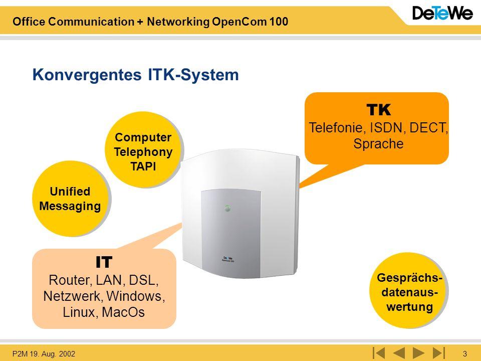 Konvergentes ITK-System