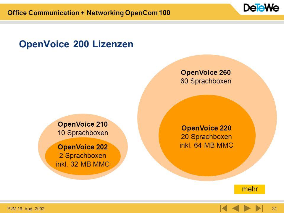 OpenVoice 200 Lizenzen OpenVoice 260 60 Sprachboxen OpenVoice 210