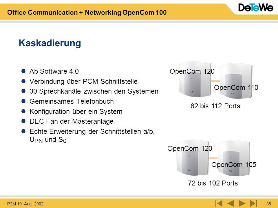 Kaskadierung Ab Software 4.0 Verbindung über PCM-Schnittstelle