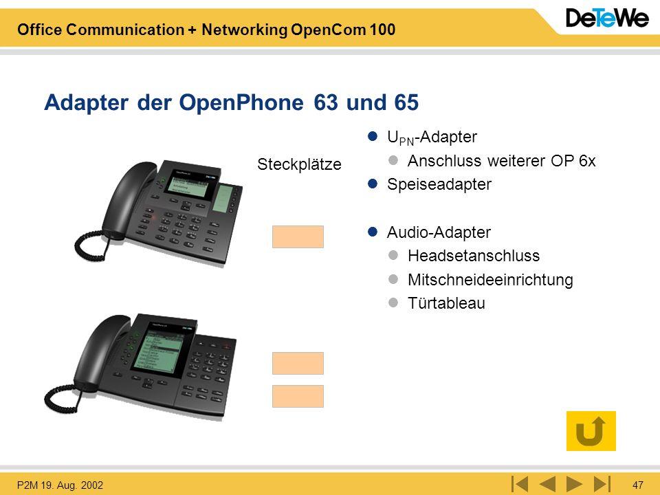 Adapter der OpenPhone 63 und 65