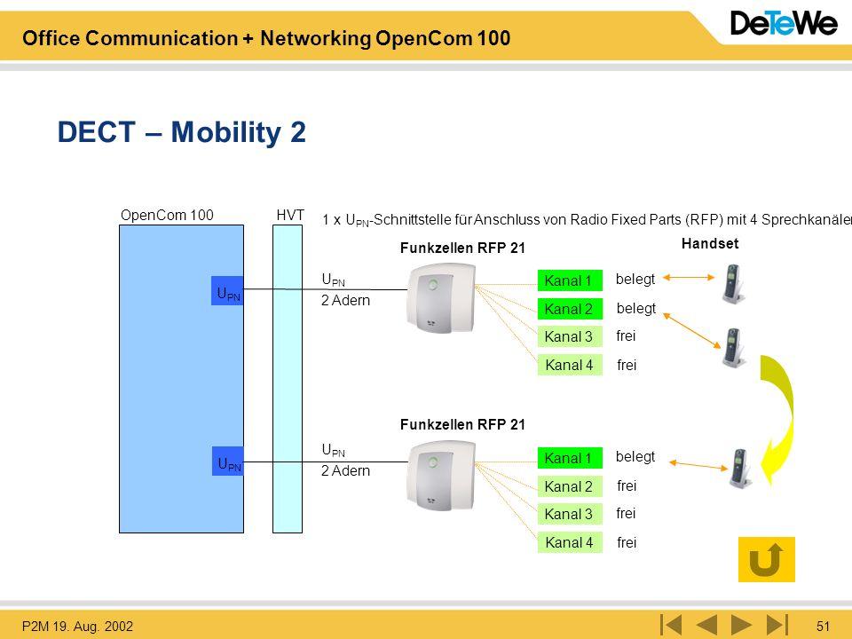 DECT – Mobility 2 OpenCom 100 HVT
