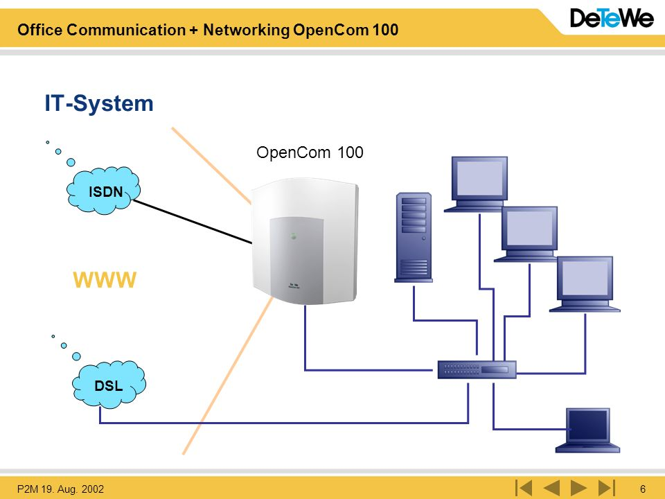 IT-System OpenCom 100 ISDN WWW DSL