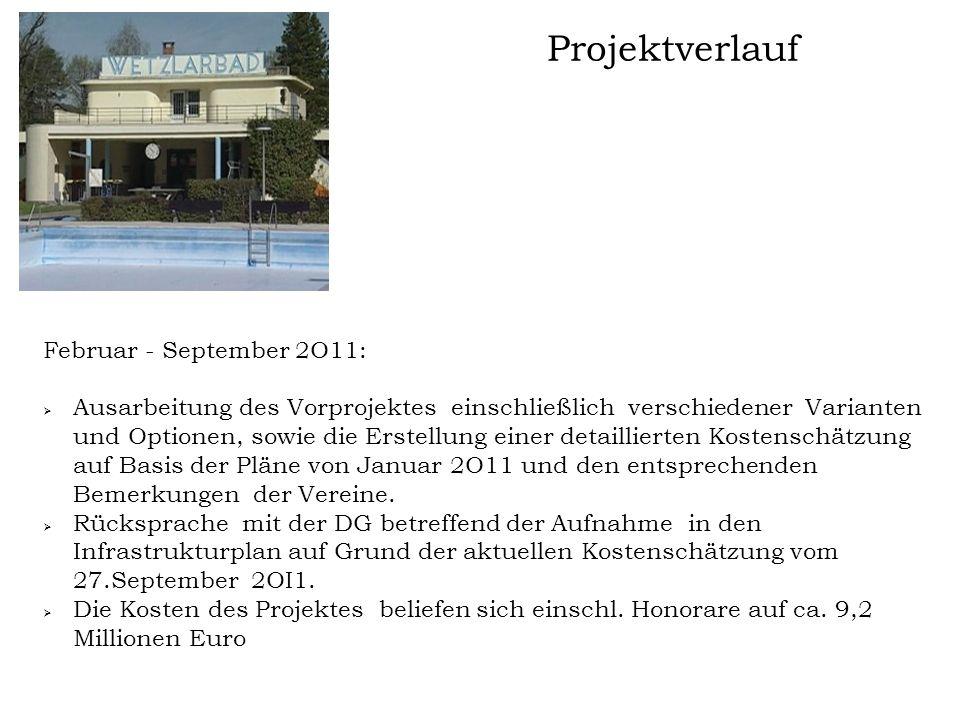 Projektverlauf Februar - September 2O11: