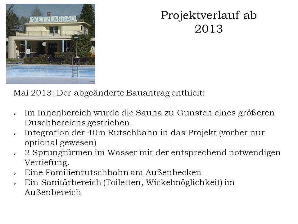 Projektverlauf ab 2013 Mai 2013: Der abgeänderte Bauantrag enthielt: