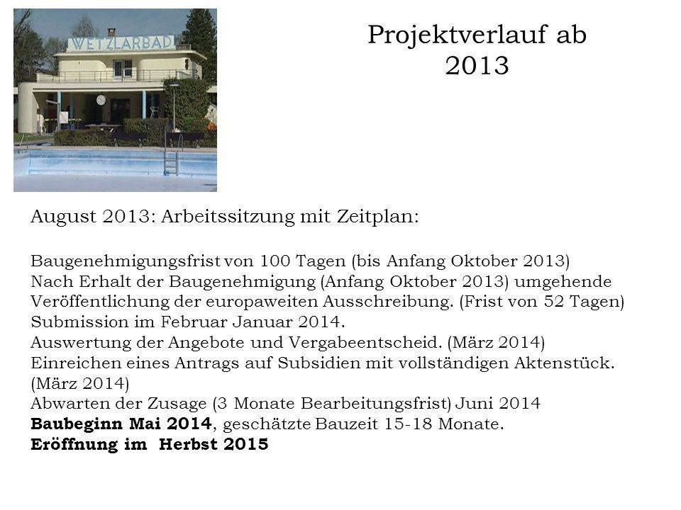 Projektverlauf ab 2013 August 2013: Arbeitssitzung mit Zeitplan: