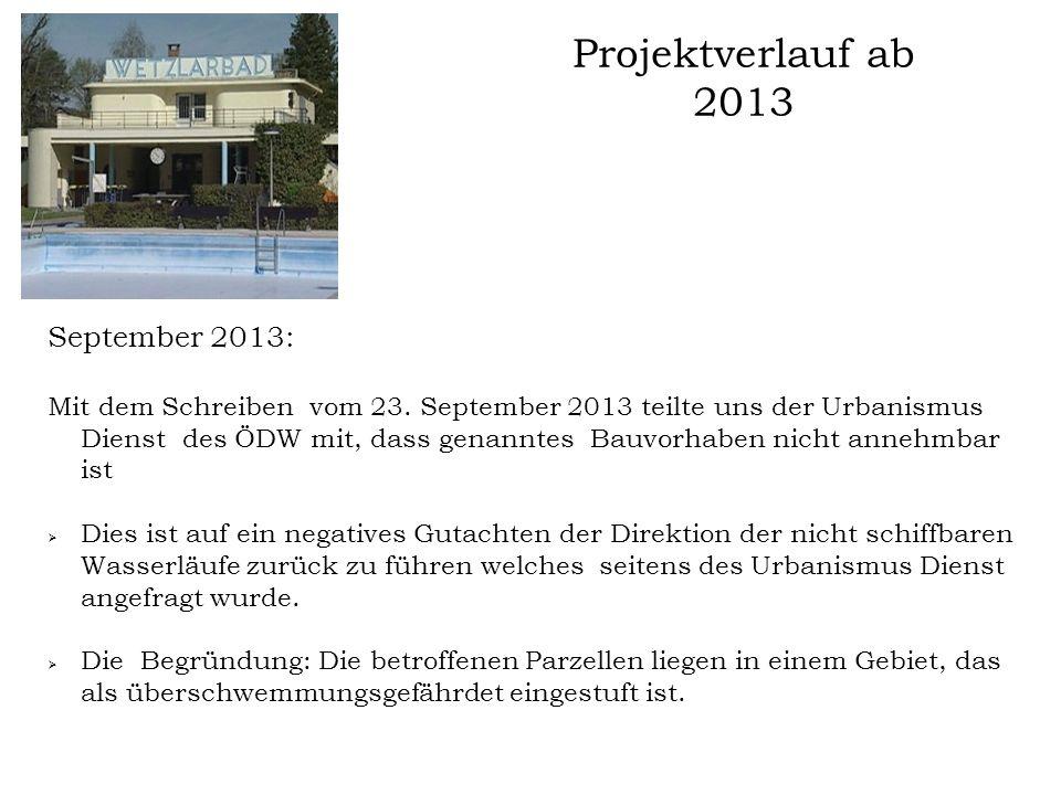 Projektverlauf ab 2013 September 2013: