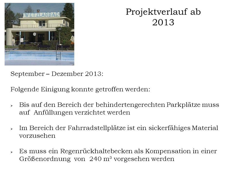 Projektverlauf ab 2013 September – Dezember 2013: