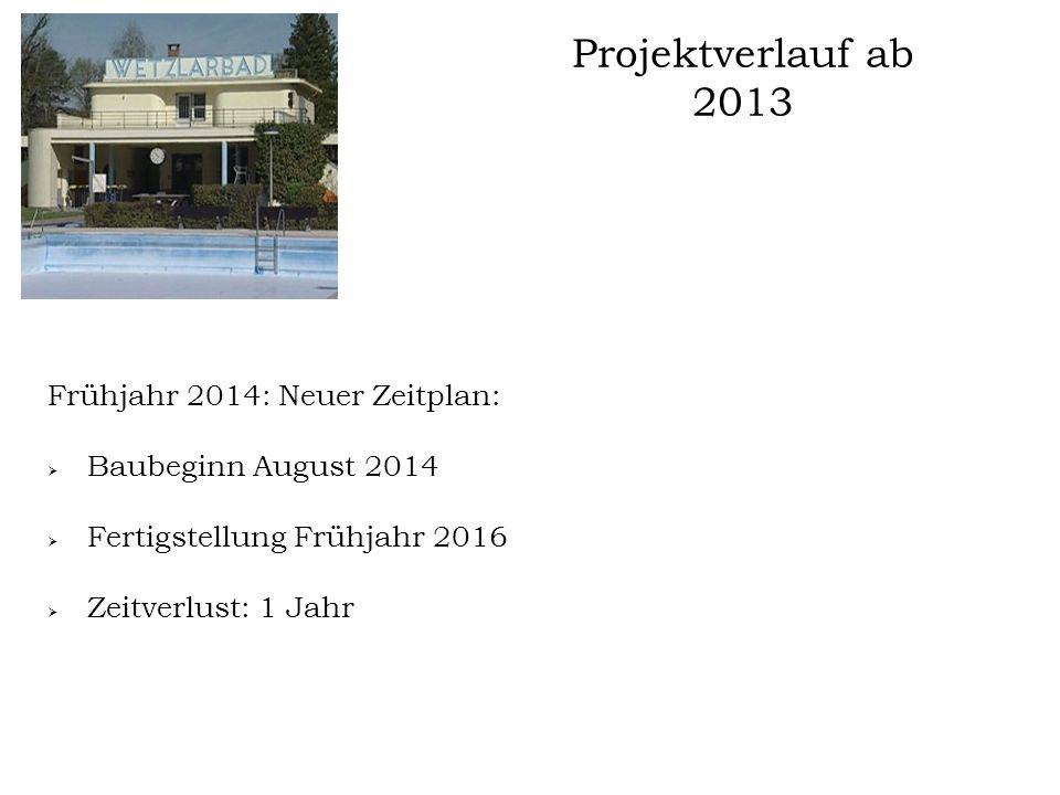 Projektverlauf ab 2013 Frühjahr 2014: Neuer Zeitplan: