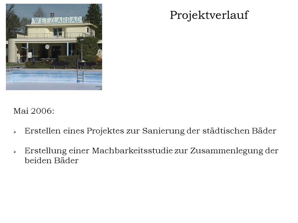 Projektverlauf Mai 2006: Erstellen eines Projektes zur Sanierung der städtischen Bäder.