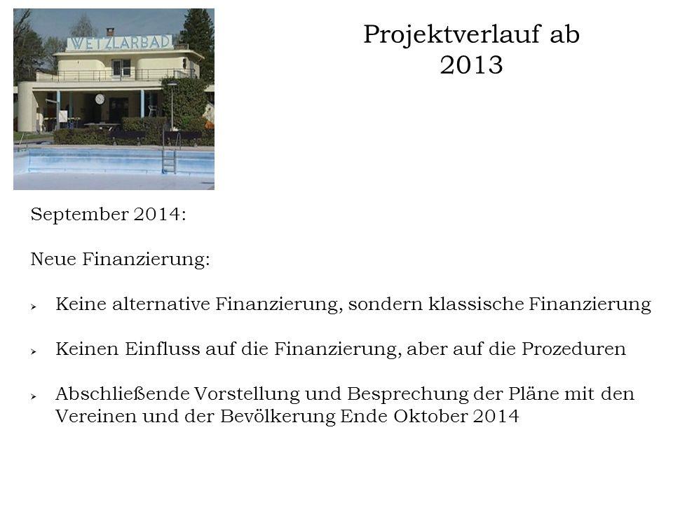 Projektverlauf ab 2013 September 2014: Neue Finanzierung: