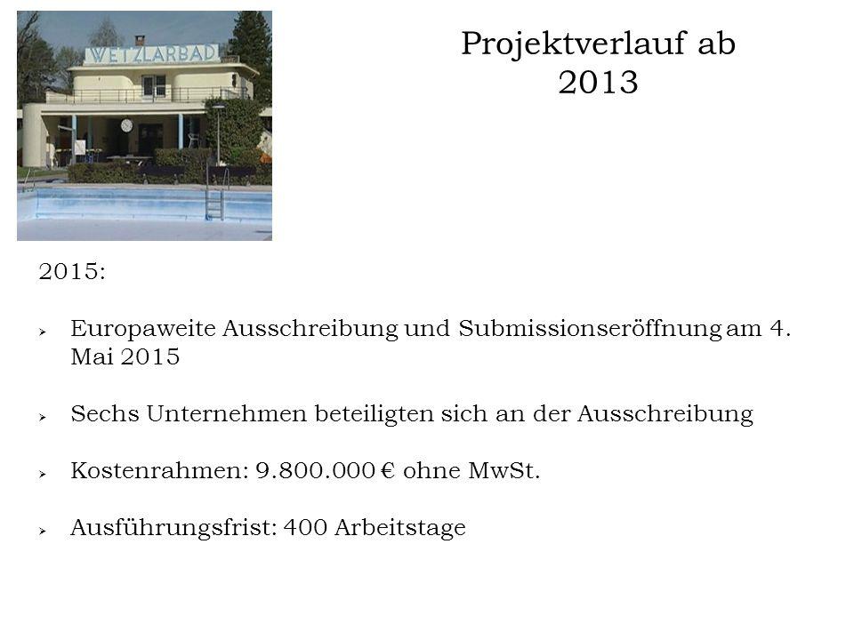 Projektverlauf ab 2013 2015: Europaweite Ausschreibung und Submissionseröffnung am 4. Mai 2015.