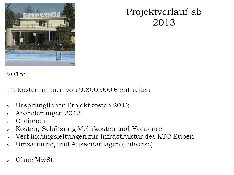 Projektverlauf ab 2013 2015: Im Kostenrahmen von 9.800.000 € enthalten