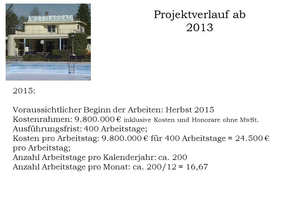 Projektverlauf ab 2013 2015: Voraussichtlicher Beginn der Arbeiten: Herbst 2015