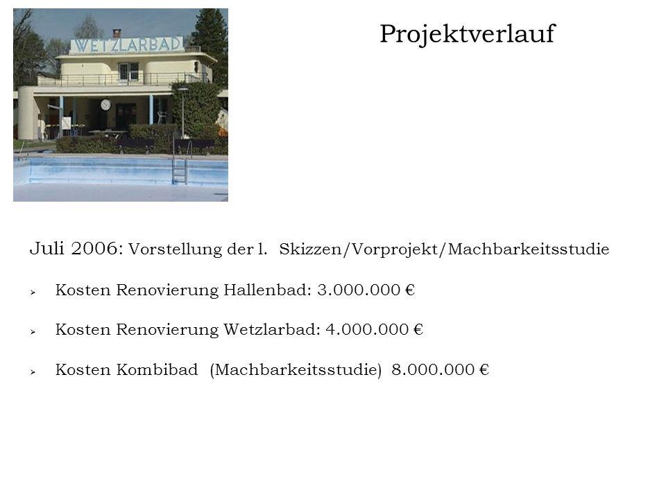 Projektverlauf Juli 2006: Vorstellung der l. Skizzen/Vorprojekt/Machbarkeitsstudie. Kosten Renovierung Hallenbad: 3.000.000 €